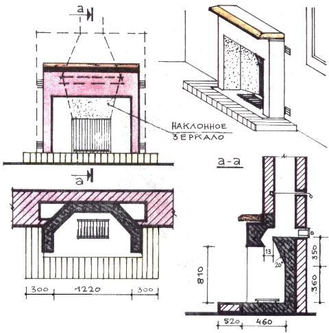 Рис. 1 Схема классического